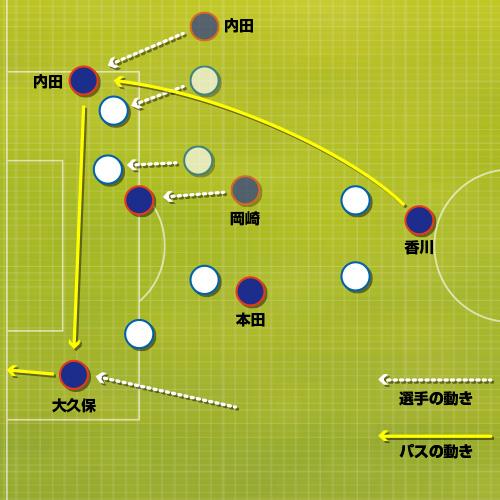【W杯日本戦 戦術解析】日本最大の決定機は後半23分、ザックが4年間で植え付けた形
