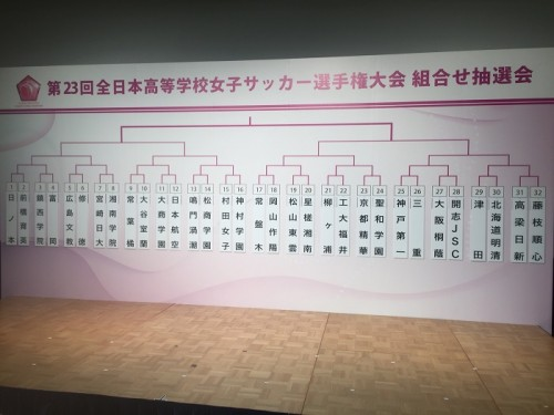 全日本高校女子選手権組合せ決定…前回&夏の女王、日ノ本は初出場の前橋育英と