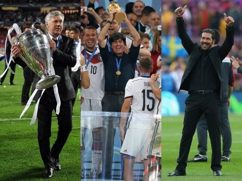 FIFA最優秀監督賞の最終候補が発表…W杯制覇の独代表レーヴ監督など