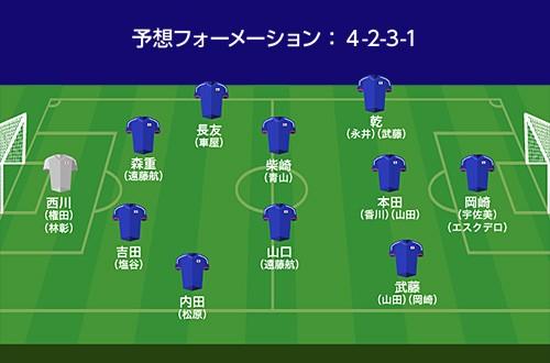 いよいよ発表直前…ハリルホジッチ監督が選ぶ日本代表はこいつだ!