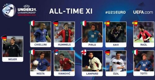 初代MVPはハリルホジッチ…次世代スターの登竜門、U-21欧州選手権は必見!