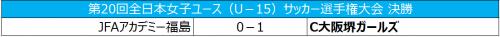 セレッソ大阪堺ガールズが無失点優勝で初制覇/女子ユースU-15