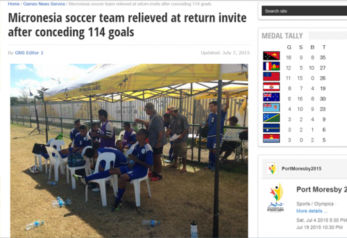 ミクロネシア連邦代表が3試合合計で114失点…最大得点差は0-46