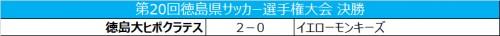 徳島大ヒポクラテス、天皇杯初出場が決定/天皇杯徳島県予選