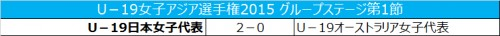 ヤングなでしこ、小林の2ゴールで豪州撃破…大会初戦を飾る/U19女子アジア選手権