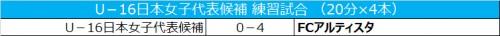 U-16日本女子代表候補、練習試合でFCアルティスタに敗戦