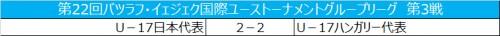 U-17日本代表、ハンガリーとドロー/バツラフ・イェジェク国際ユース