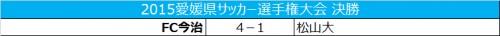 FC今治が松山大を下し、天皇杯出場が決定/天皇杯愛媛県予選