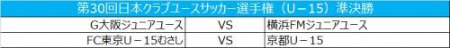 久保建英擁するFC東京むさし、準決勝で京都と激突/クラブユースU-15