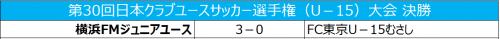 横浜FM、FC東京むさしを破り2年ぶりのクラブ日本一に輝く/クラブユースU-15