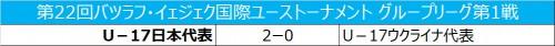 U-17日本代表、初戦のウクライナに完封勝利/バツラフ・イェジェク国際ユース
