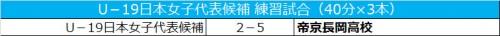 U-19日本女子代表候補、練習試合で帝京長岡に敗戦