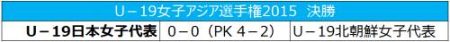 ヤングなでしこ、PK戦で北朝鮮を破りアジア女王に輝く/U19女子アジア選手権