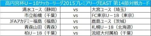 首位大宮は清水と、大宮と同勝ち点の2位青森山田は札幌と対戦/プレミアEAST