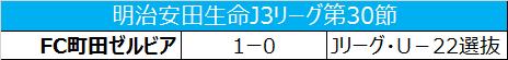 Jリーグ・アンダー22選抜、2位町田に敗れ4連敗/J3第30節