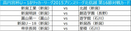 新潟U-18、新潟西に勝利すれば今節優勝…2位星稜は勝ち点8差/プリンスリーグ北信越