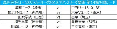 首位東京Vと3位横浜FMが激突、2位前橋育英は桐光学園と対戦/プリンスリーグ関東