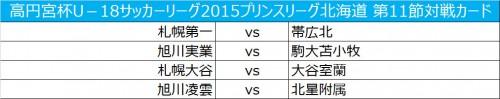 旭川実業、引き分け以上で今節での優勝が決定…プリンスリーグ北海道