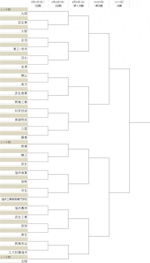 丸岡、敦賀、北陸が2回戦から登場…9月21日から開催/選手権福井県予選