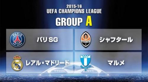 <2015-16>CL・グループA(PSG、レアル・マドリード、シャフタール、マルメ)チーム基本データ