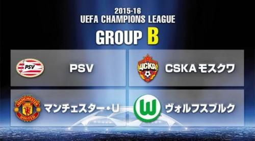 <2015-16>CL・グループB(PSV、マンチェスター・U、CSKAモスクワ、ヴォルフスブルク)チーム基本データ