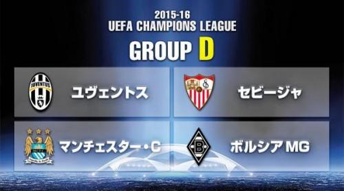 <2015-16>CL・グループD(ユヴェントス、マンチェスター・C、セビージャ、ボルシアMG)チーム基本データ