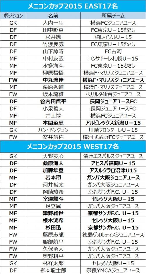 メニコンカップ2015、代表選出により出場選手10名が変更…9月13日開催