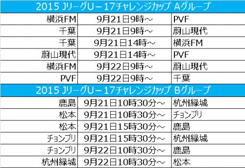 鹿島、千葉、横浜FM、松本が出場…JリーグU-17チャレンジカップが9月21日より開催