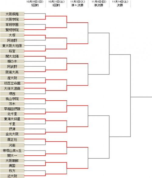 国見や長崎総合科学大学附属が3回戦から登場/選手権長崎県予選