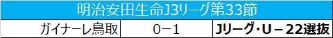 J22選抜が柳下大樹の得点で鳥取に勝利、連敗を6で止める/J3第33節
