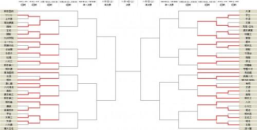 ルーテル学院が2回戦突破…3回戦からは秀岳館などが登場/選手権熊本県予選