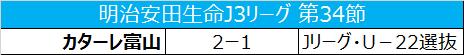 J22選抜、MF平岡翼がゴールを挙げるも富山に敗れる/J3第34節