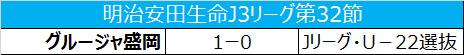 Jリーグ・U-22選抜、盛岡に0-1で敗れ6連敗/J3第32節