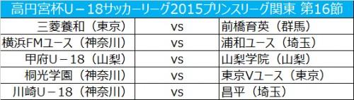 首位東京Vに優勝の可能性…2位横浜FMは浦和と対戦/プリンスリーグ関東第16節