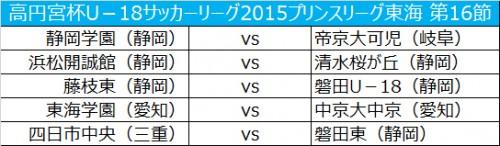 得失点差で首位の静岡学園は帝京大可児と対戦…2位の磐田は首位浮上なるか/プリンスリーグ東海第16節