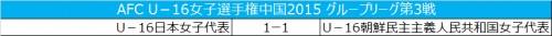 U-16日本女子代表、グループリーグ最終戦を引き分けるも首位通過/AFC U-16女子選手権