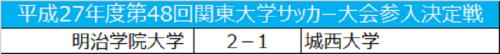 明治学院大が城西大に勝利…35年ぶりに関東2部リーグ昇格/関東大学サッカー参入戦