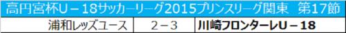 川崎が浦和に劇的勝利…プレミア参入戦への可能性を残す/プリンスリーグ関東17節