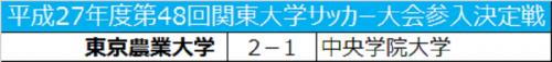 東京農業大が中央学院大に逆転勝利…1年での関東2部復帰を果たす/関東大学サッカー参入戦