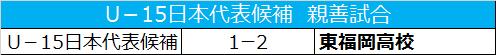 U-15日本代表候補、上月壮一郎がゴールを決めるも東福岡に敗れる