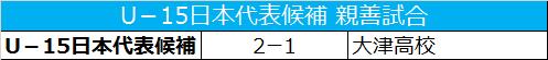 U-15日本代表候補、久保建英と宮代大聖の得点で大津に勝利