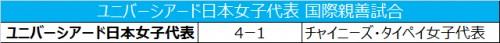 ユニバ女子、濱本まりんの2得点などでチャイニーズ・タイペイに快勝