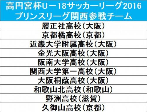 2016プリンスリーグ関西出場チームが決定…和歌山北、野洲、久御山が新たに参戦