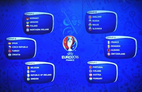 WOWOW、6月に開幕するユーロ2016の放送決定…全51試合を生中継