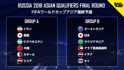W杯アジア最終予選組み合わせ決定…日本は豪らと同組、初戦は9月のUAE戦