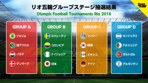 リオ五輪組合せ決定…日本はスウェーデン、コロンビア、ナイジェリアと同組