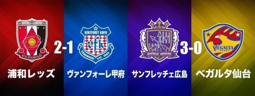 浦和が3連勝で暫定首位浮上…広島は3発快勝で2連勝飾る/J1・1st第5節
