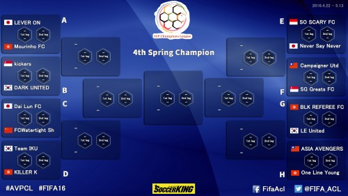 アジアの頂点を決めるeスポーツ「FIFA」の大会に8カ国が参加…日本勢3チームが決勝トーナメント進出