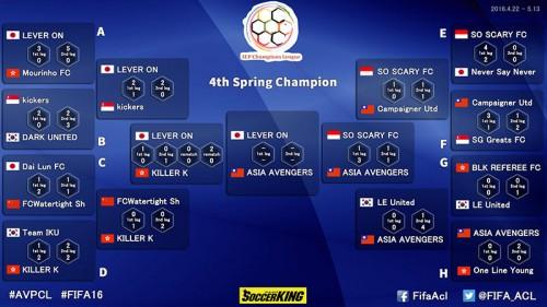 日本のLEVER ON、香港チームとの死闘を制してAVPCL決勝進出!
