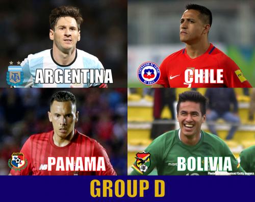 【コパ・アメリカ】グループDメンバーリスト(アルゼンチン、チリ、パナマ、ボリビア)